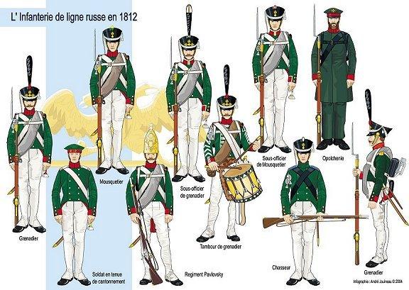 Солдатики Армия 1812 года